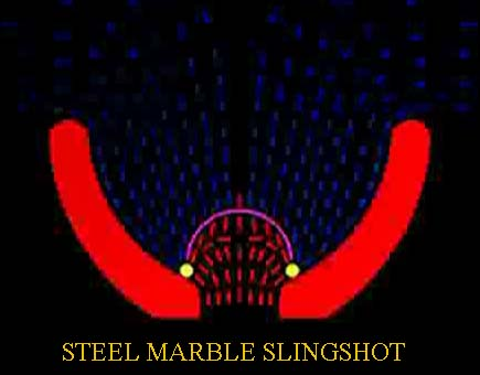 "Steel Marble Slingshot - ""Magnetics, shapes, and variances"
